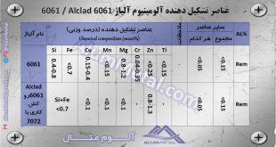 خواص کاربرد آلومینیوم آلیاژ 6061